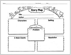 Plot Diagram Graphic organizer Lovely 25 Language Arts Graphic organizers for You and Your Kids – Example Document Template Comprehension Activities, Reading Strategies, Reading Comprehension, Reading Skills, Writing Activities, Story Maps, Story Map Template, Essay Planner, Plot Diagram
