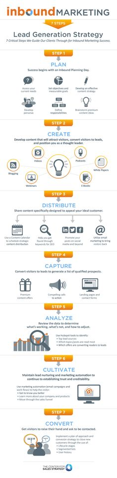 Inbound Marketing 101: The Seven Steps to Lead Generation [Infographic]