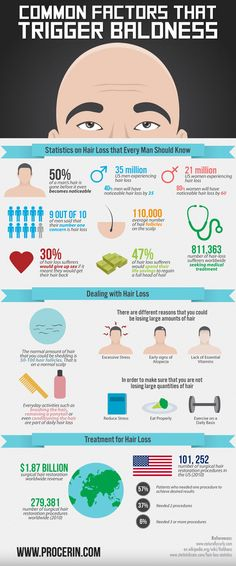 Common Factors That Trigger Baldness
