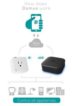 Domus Affordable Smart Home Automation Solution by Domus Living \u2014 Kickstarter Smart Home Automation Home. Smart Home AutomationHome automation systemBest ...