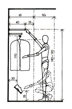 walk in closet dimensions Bedroom Closet Design, Wardrobe Design, Closet Designs, Walking Closet, Wardrobe Dimensions, Dressing Room Design, Walk In Wardrobe, Amazing Spaces, Bathroom Ideas