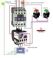 Esquemas eléctricos: CONTACTOR RELE TERMICO PARA MOTOR TRIFASICO