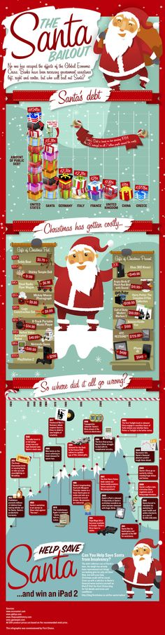 first choice santa bailout infographic