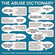 The Abuse Dictionary Narcissistic mother, Emotionally Narcissistic Behavior, Narcissistic Sociopath, Narcissistic Personality Disorder, Narcissistic Mother In Law, Narcissistic People, Narcissistic Abuse Recovery, Verbal Abuse, Emotional Abuse, Abusive Relationship