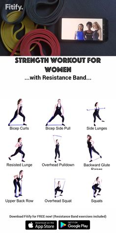 Arm Workout With Bands, Band Workouts, Workout Exercises, Exercises With Bands, Resitance Band Workout, Stretch Band Exercises, Elastic Band Exercise, Boxing Workout, Resistance Workout