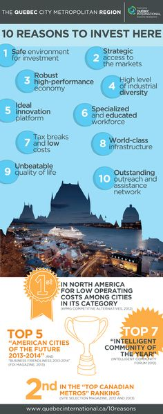 10 good reasons to invest in the Quebec City Metropolitan Region. illustrating the many benefits and exceptional business environment of the Quebec City Metropolitan Region. Innovation, Quebec City, Communication, Business, Investing, Platform, Infographic, Environment, Store