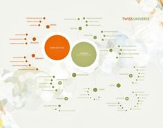 A visual of the multichannel universe