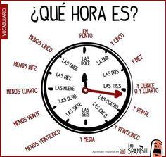 Spanish Help, Learn To Speak Spanish, Spanish Basics, Spanish Songs, Spanish Grammar, Spanish Vocabulary, Spanish Language Learning, Spanish Lessons, Spanish Lesson Plans
