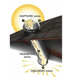 Solar tube review. The best of both types of solar tubes outlined including both…