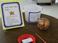 Sweet P's Class Notes: Dr. Seuss
