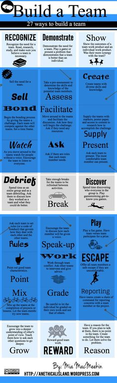 """Infographic The collaborative opportunities that the web offers can easily be mirrored within the four walls of the classroom. We should provide students with the right environment where they can work in teams and mentor each other. Mia from the """"anethicalisland"""" site has this great visual featuring 27 tips for teachers to boost team work in class."""