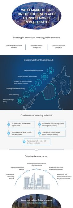 What makes Dubai one of the best places to invest money in real estate