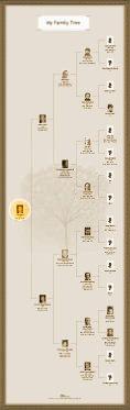 Charts & Books - Webb Web Site - MyHeritage