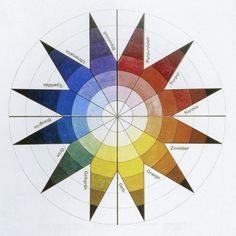 Johannes Itten, Color Sphere in 7 Light Values and 12 tones,...