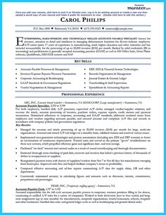 Control Room Operator Sample Resume Cool The Best Computer Science Resume Sample Collection Check More .