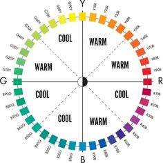 Color Wheel With Warm & Cool Colors Warm And Cool Colors, Cool Tones, Color Mixing Chart, Color Combos, Bullet Journal Inspo, Color Plan, Color Psychology, Color Balance, Elements Of Art
