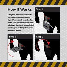 Amazon.com: Shacke Hidden Travel Belt Wallet w/ RFID Blocker (Black with Black Strap): Clothing