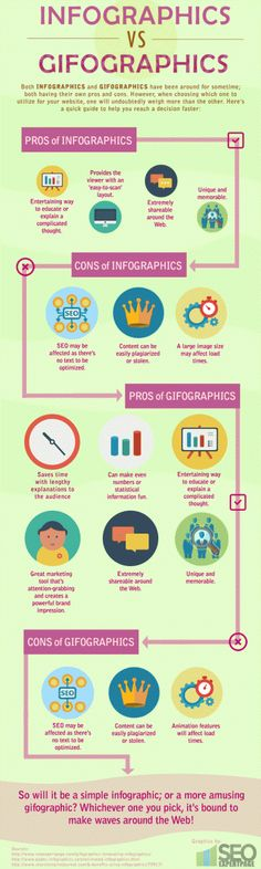 Do you use infographics, well have you considered Gifographics ?