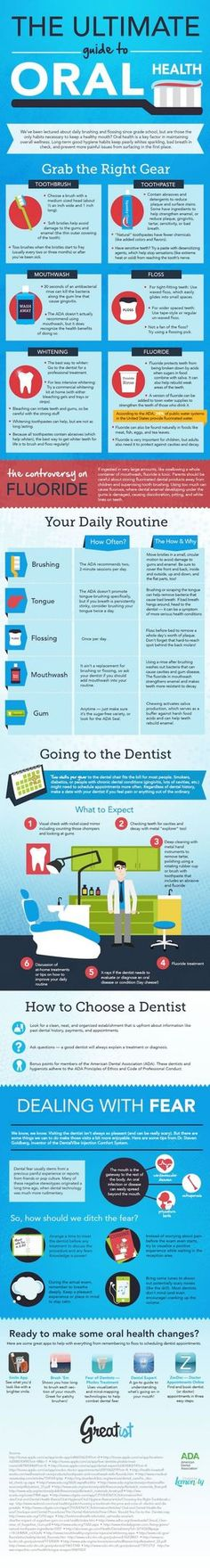 THE ULTIMATE GUIDE TO ORAL HEALTH Here's everything you need to know to keep your mouth clean, healthy, and pearly white...www.prodental.com