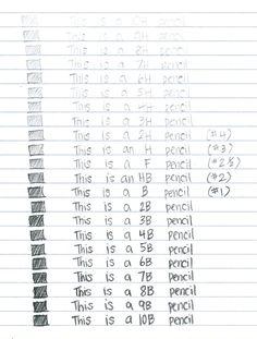 Pencil lead hardness chart