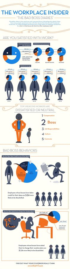 The Workplace Insider: The Bad Boss Diaries Infographic Are You Satisfied at Work?  http://www.roehampton-online.com/?ref=4231900  #careers #jobsearch #jobs #linkedin #socialmedia #social #infographic - by Bootcamp Media ( #SMM #SocialMediaMarketing #SocialMedia #Infographic )