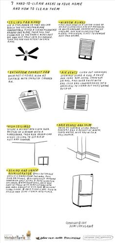 7 Hard-to-Clean Areas in Your Home (& How to Clean Them) « The Secret Yumiverse How Do You Clean, Clean Up, Bathroom Exhaust Fan, Ceiling Fan Blades, Blinds For Windows, Homemaking, Sewing Hacks, Cleaning Hacks, Helpful Hints