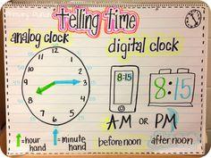 Telling Time Anchor Chart + Ideas for Teaching Teaching Time, Teaching Math, Creative Teaching, Teaching Ideas, Math Classroom, Kindergarten Math, Classroom Decor, Future Classroom, Fun Math