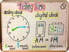 Telling Time continued...