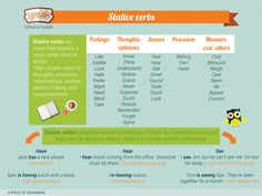 What are Stative Verbs? English Grammar, English Language, Grammar Tips, Esl, Vocabulary, Teacher, Thoughts, Education, Feelings