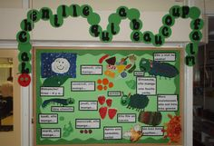 A super French Hungry Caterpillar classroom display photo contribution. Great ideas for your classroom! Maths Display, Class Displays, School Displays, Classroom Displays, Photo Displays, Classroom Decor, Eric Carle, Hungry Caterpillar Classroom, Classroom Board