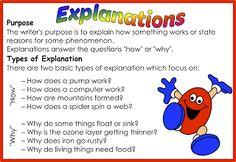 Explanation Poster 1                               Classroom Treasures: Writing