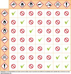 Safety, Words, Pictogram, Board, Products, Security Guard, Horse