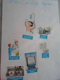 Mon école, c'est chez moi ...: L'eau en maternelle