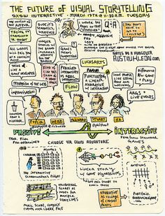 The Future Of Visual Storytelling is Interactive (Or is it?) - SXSW Interactive 2009 by Austin Kleon Visual Thinking, Creative Thinking, Design Thinking, Visual Literacy, Visual Learning, Sxsw Interactive, Interactive Books, Lynda Barry, Visual Resume