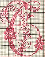 Alfabeto Antico Punto Croce (19)