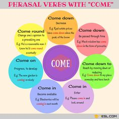 Phrasal Verbs with COME 2