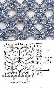 #Crochet_Stitches -- There are lots of arching crochet patterns. I find this one particularly beautiful. The link doesn't connect, but the chart says it all! Enjoy from #KnittingGuru