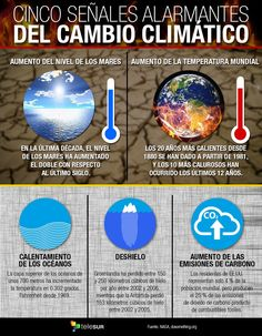 What is Climate Changes – Conscious Society Global Warming Project, Global Warming Poster, Global Warming Climate Change, Effects Of Global Warming, What Is Climate, What Is A Conservatory, Glaciers Melting, Green Revolution, Greenhouse Effect