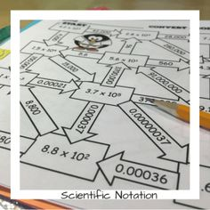 Why every math classroom should be using maze games- Great for cyclical review!
