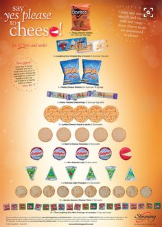 Slimming World posters Slimming World Syn Values, Slimming World Tips, Slimming World Dinners, Slimming World Recipes Syn Free, Slimming Eats, Slimming World Survival, Slimming World Treats, Slimming World Shopping List, Healthy Food