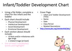 Infant/Toddler Devel