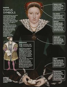 Clothing status symbols in portraits, 16th century