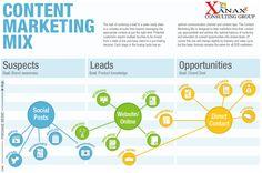 Xanaxx's 360 Degree Marketing Approach