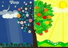 évszakok - ovi nyírtura - Picasa Webalbumok Weather For Kids, Weather Art, Weather Seasons, Seasons Of The Year, Four Seasons, Fall Crafts, Arts And Crafts, Seasons Activities, Days And Months
