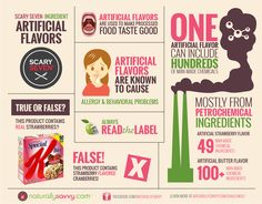 Help us spread the word about artificial flavors by sharing this infographic via…