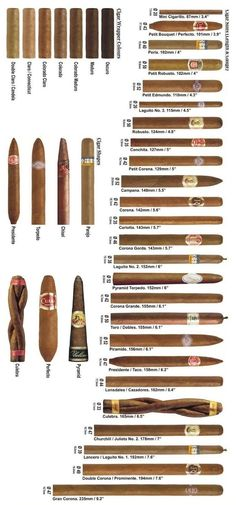 Ultra Premium and Premium Cigars Are Available at Milan Tobacconists. Since Providing Superior Customer Service and Quality Tobacco Products. Cigars And Whiskey, Good Cigars, Pipes And Cigars, Cuban Cigars, Cigar Shops, Cigar Bar, Cigar Ashtray Diy, Diy Cigar Humidor, Zigarren Lounges