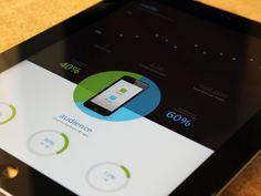 Mobile vs Desktop - mobile interface UI UX