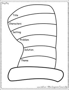 I will use this activity so my students can learn different ideas about reading.