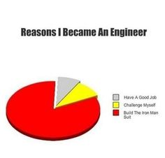 engineering jokes - Yahoo Image Search Results