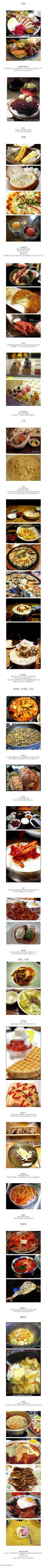 서울시내 주요 맛집 정보
